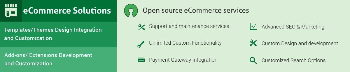 Helper4web_ecommerce_solutions_chennai_india