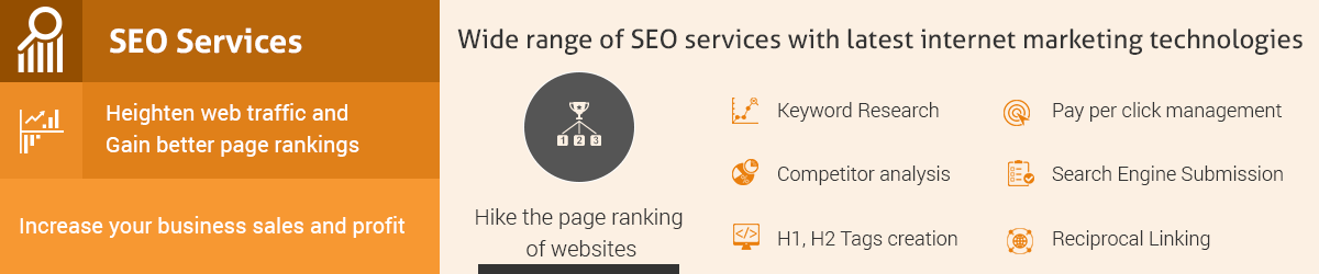 helper4web_seo_services_south_india